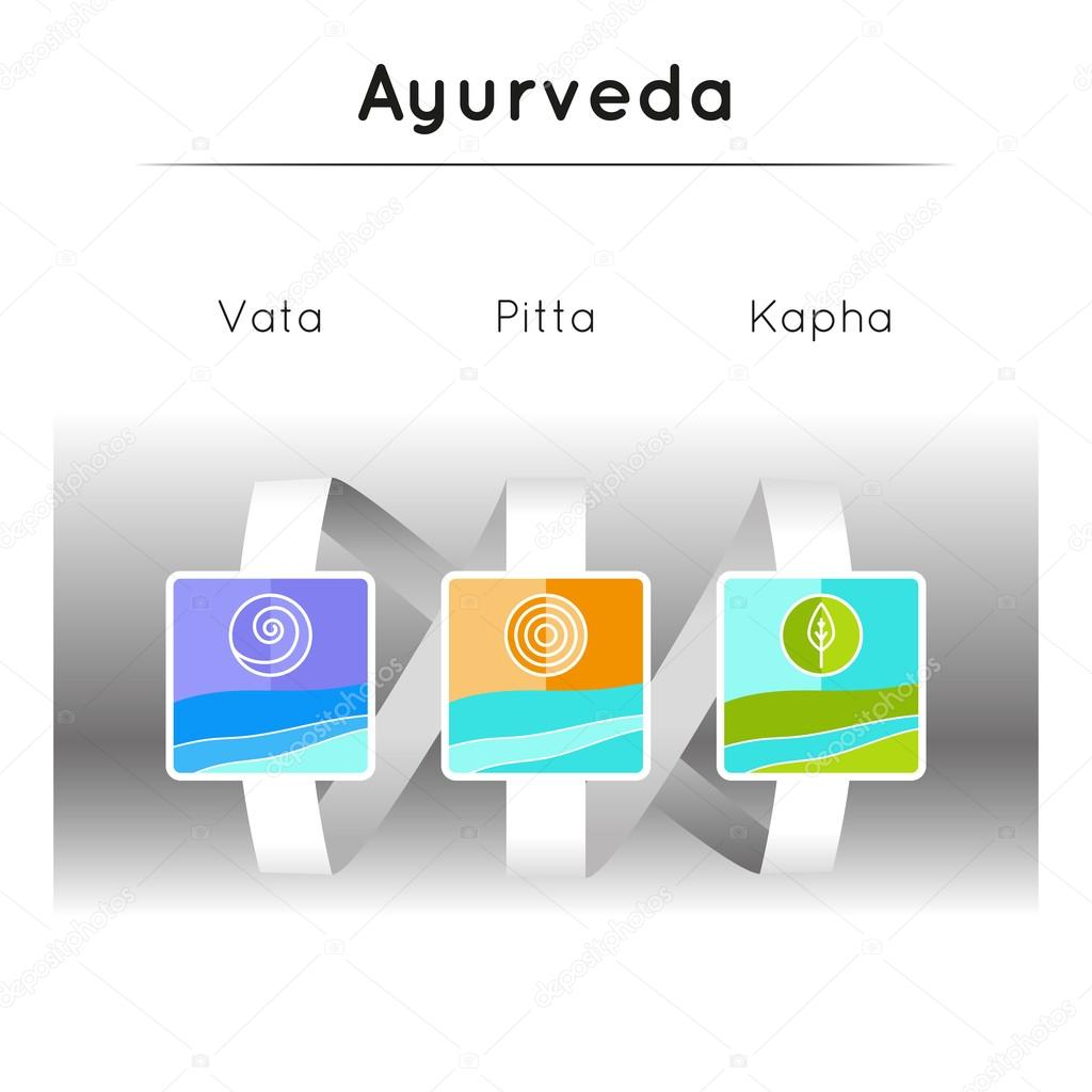 Ayurvedic elements. Ayurvedic doshas vata, pitta, kapha.