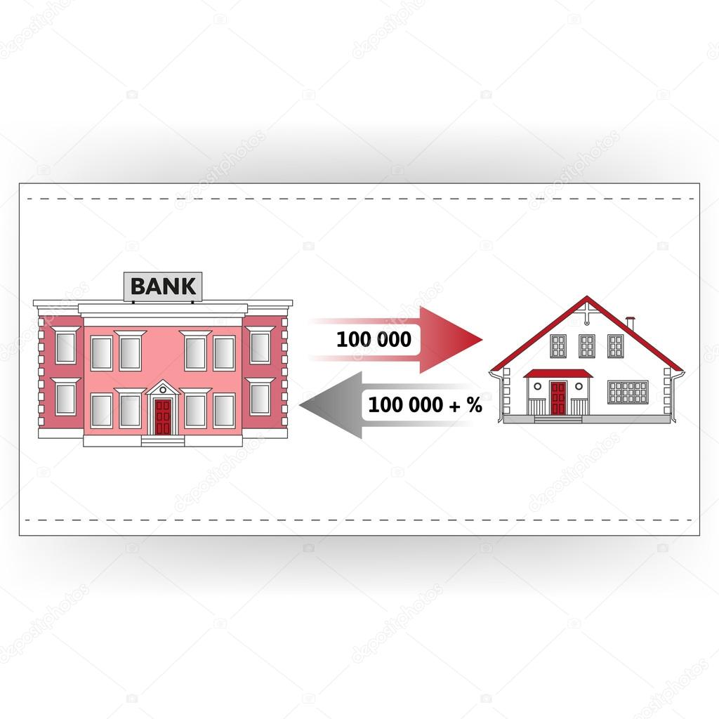 Hypothekendarlehen, ein Haus zu kaufen — Stockvektor © GL_Sonts ...