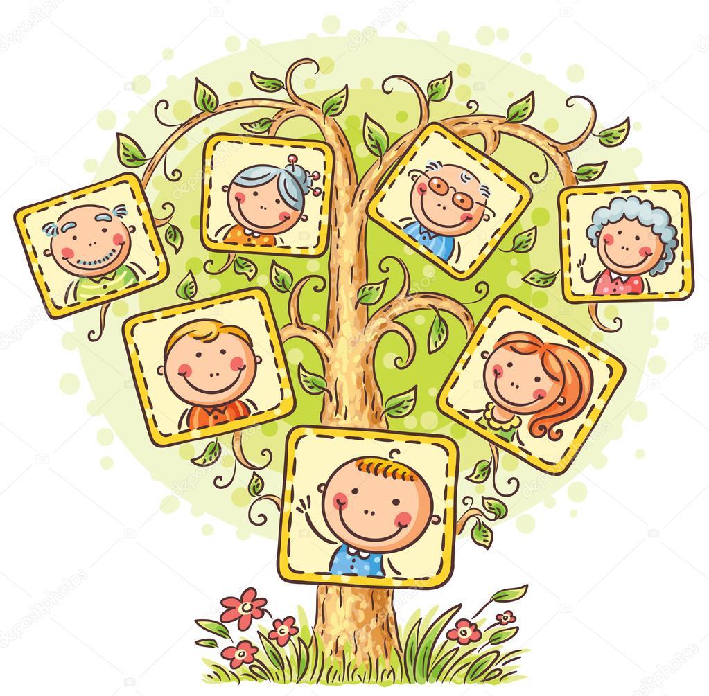 Árbol de familia en imágenes, el niño con sus padres y abuelos ...