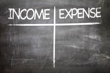Income Expense written on a chalkboard