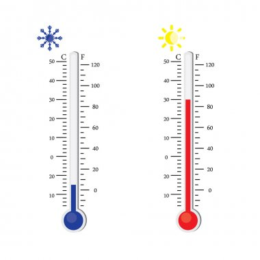 Thermometer hot and cold