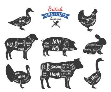 British Meat Cuts Diagrams
