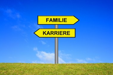 Signpost showing family or career german