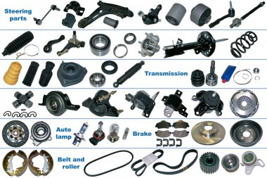 The most popular spare parts for car