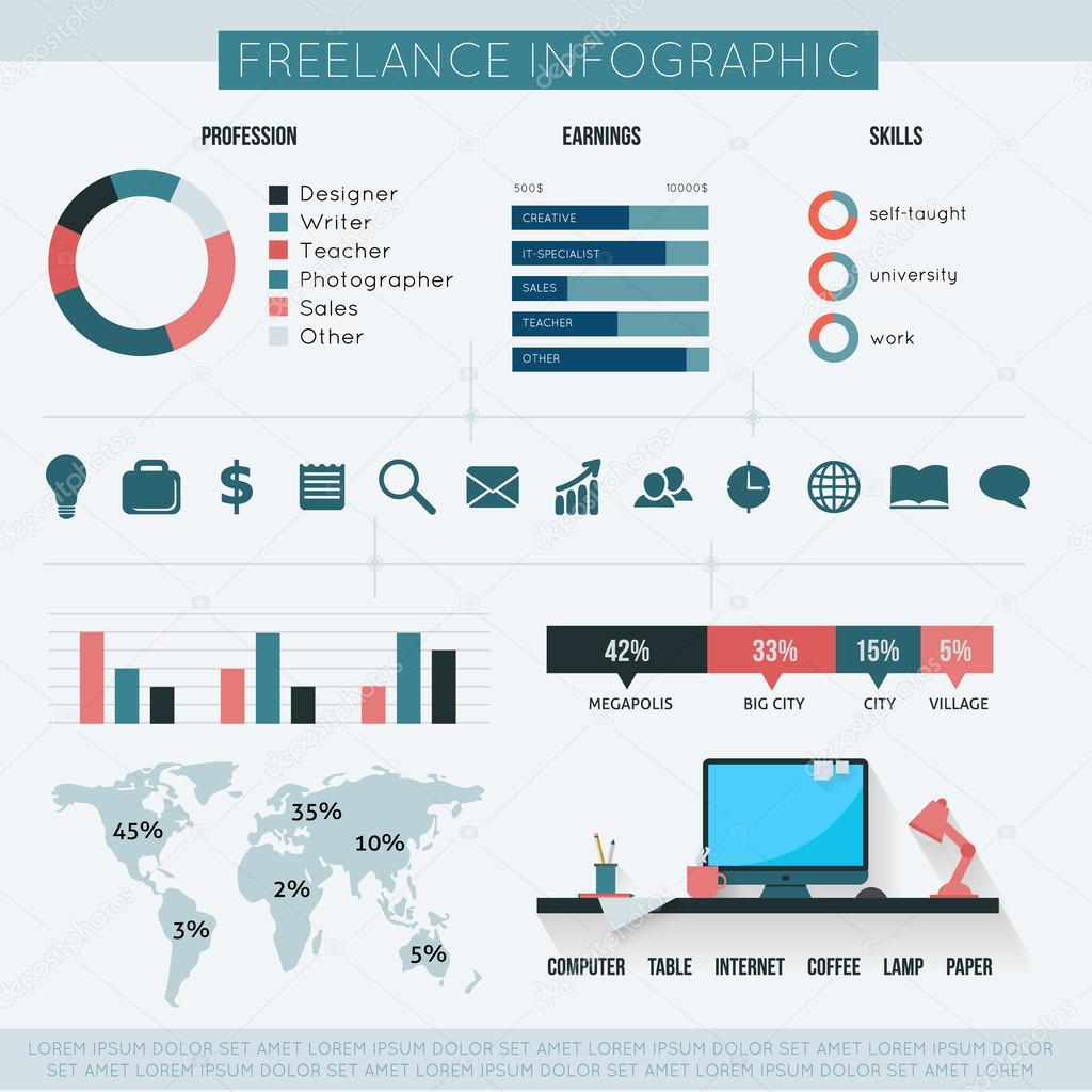 Фрилансе инфографика как я стал фрилансером дизайн