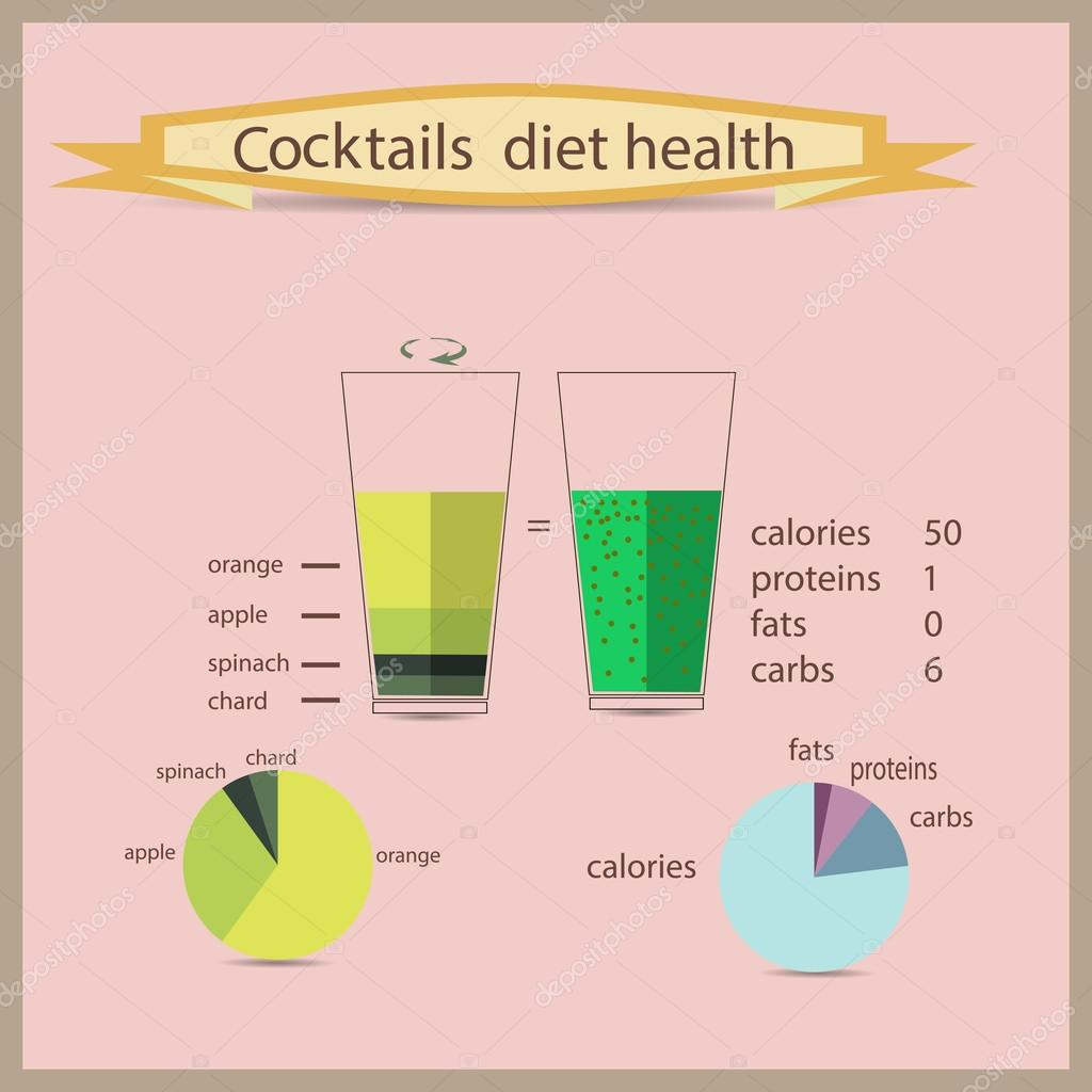 Dietary cocktail recipe infographics.EPS 10.
