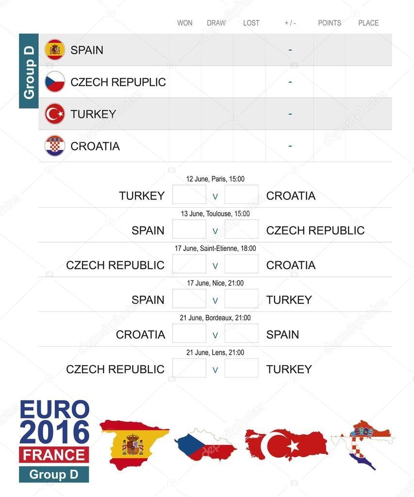 Calendario Calcio Spagnolo.Calendario Di Calcio 2016 Gruppo D Europa Calcio 2016