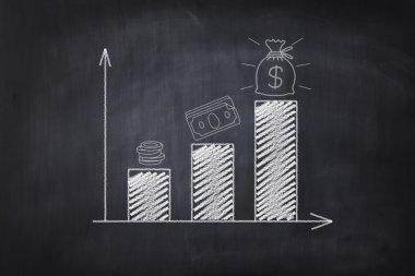 Growing financial statistics on blackboard