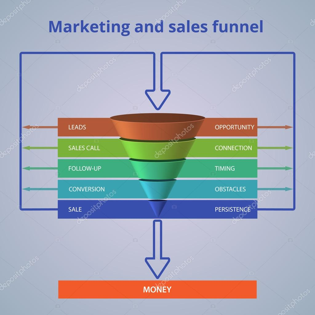 Sales Funnel Template | Sales Funnel Template For Your Business Presentation Stock Vector