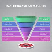 Fotografia Modello di imbuto di vendita per la vostra presentazione di affari