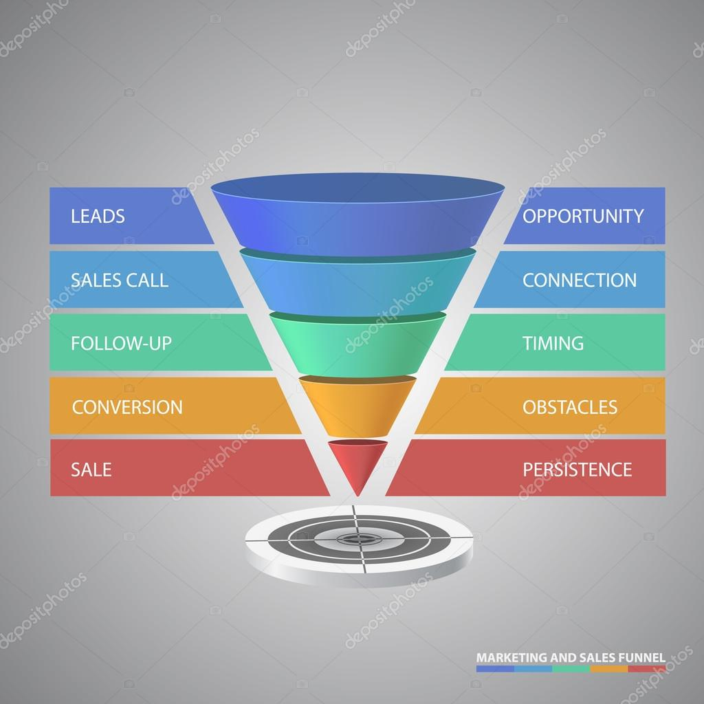 Sales funnel infographic royalty free jl audio wiring diagrams sales funnel template for your business presentation stock depositphotos 65615077 stock illustration sales funnel template alramifo Choice Image