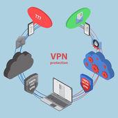 flache 3d web isometrische Online-Sicherheit, Datenschutz