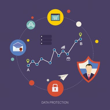 Social network security and data protection
