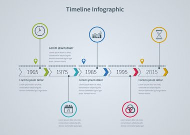 Timeline infographic with diagrams