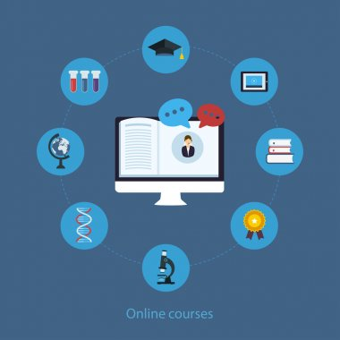 Online education and courses