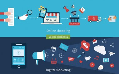 Online shopping, mobile marketing