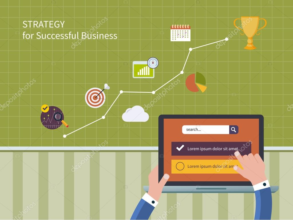 Strategy for successful business and strategic planning