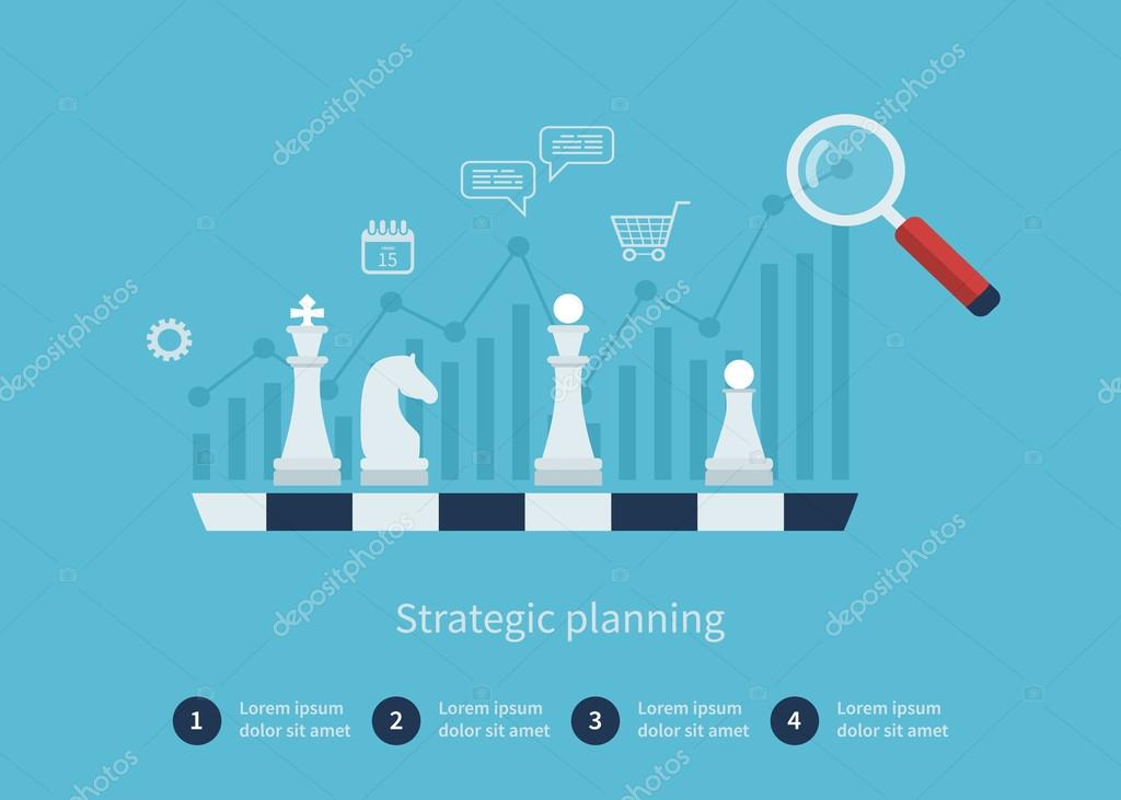 Strategy planning and successful business