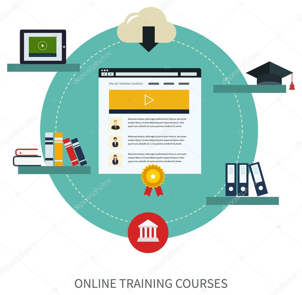 Set of online education and e-learning