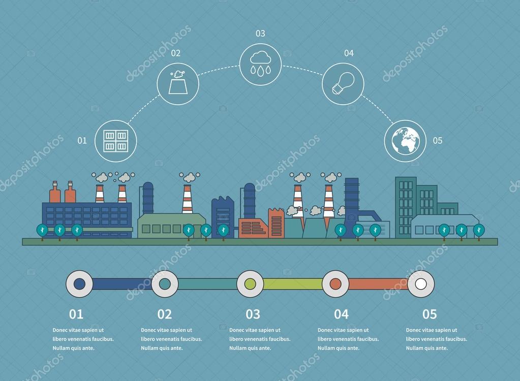 Industrial factory buildings.