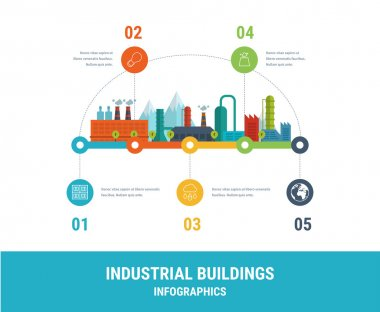 Industrial factory buildings