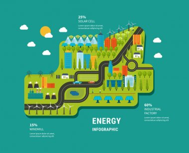 energy, ecology, eco, clean planet