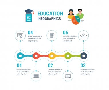 set of education, learning, digital library