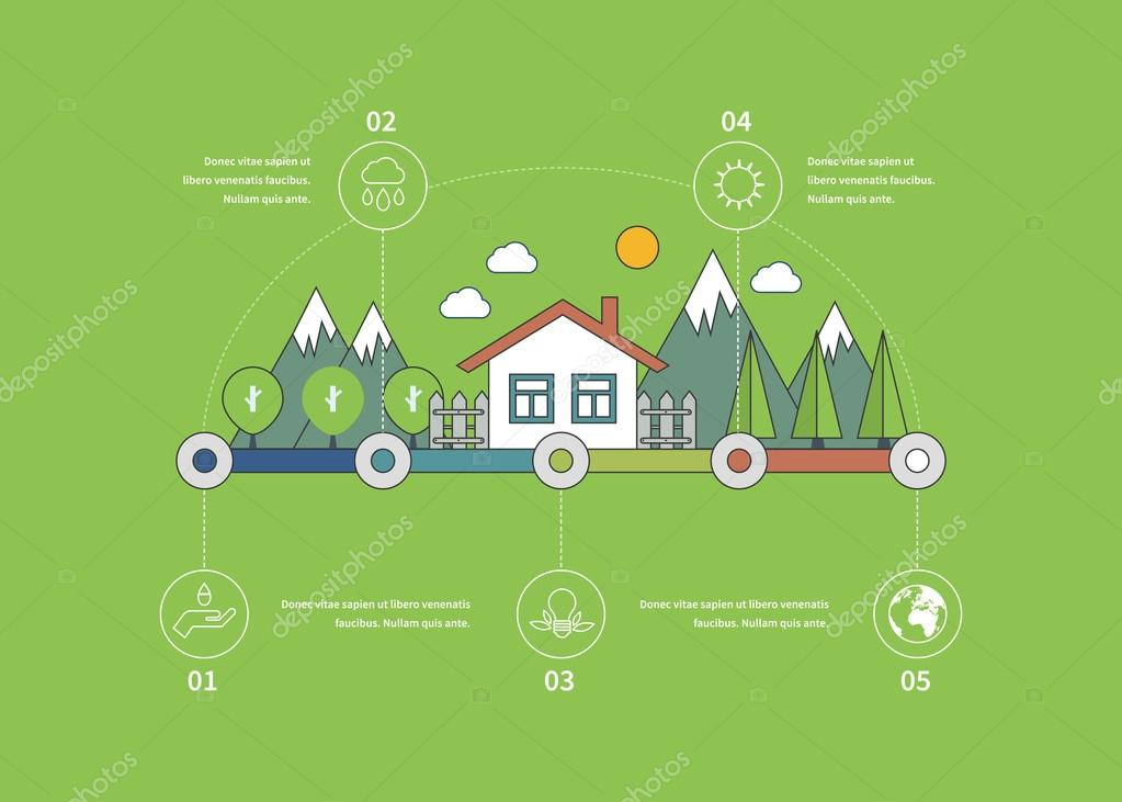 concept of green building What is sustainable development  the concept of sustainable development can be interpreted in many  advice and building organisational capacity for.