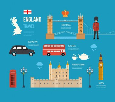 United Kingdom flat icons
