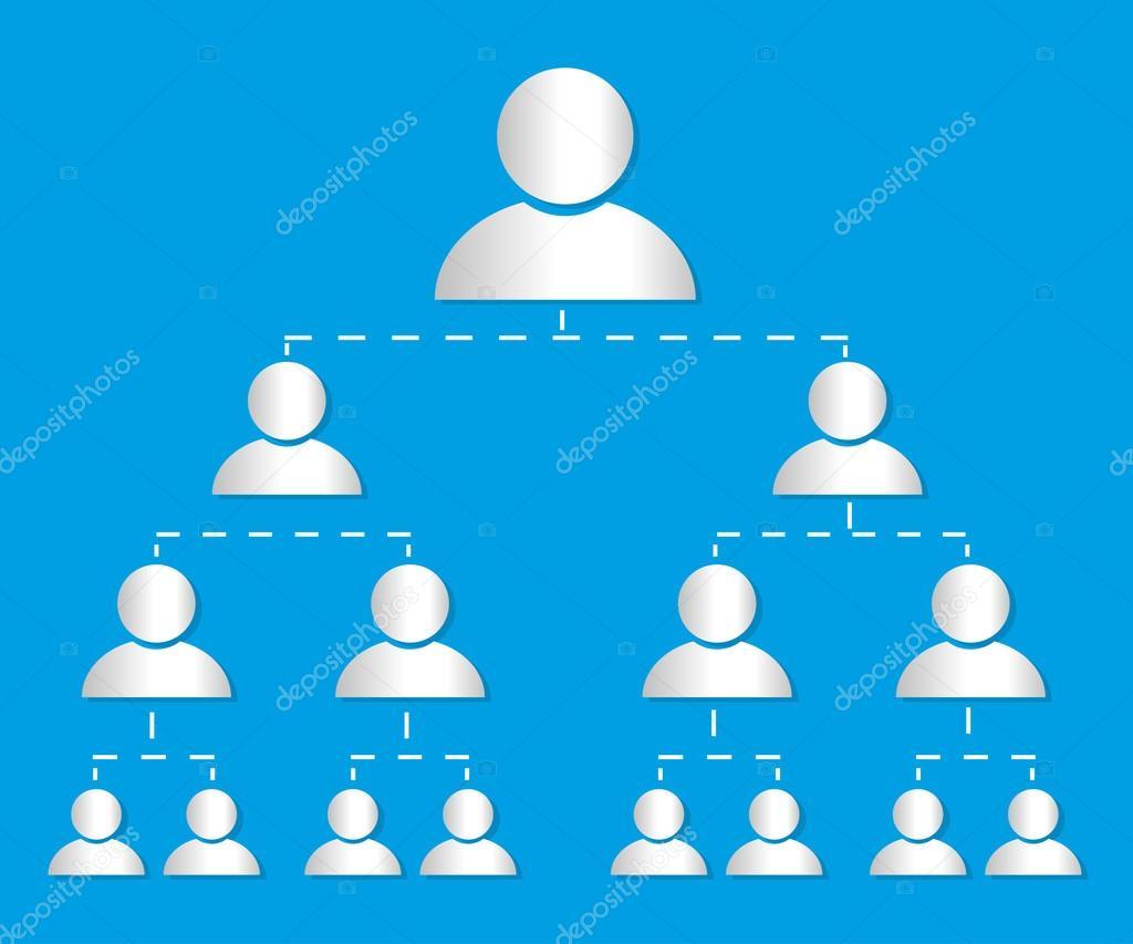 Organisational chart infographic marketing vector
