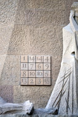 Architectural details of Sagrada Familia Barcelona