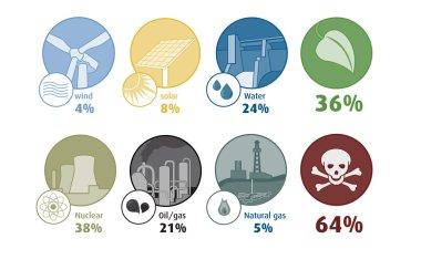 Energy Source Infograph