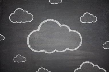 Cloud computing technology scheme on Blackboard