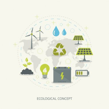 Ecologic recycling and renewable energy
