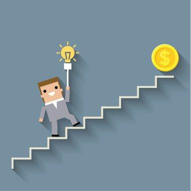 Concept of career ladder