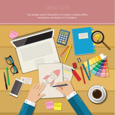 Concepts of creativity for business