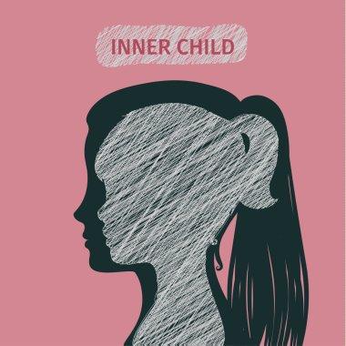 Concept of inner child