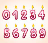 Photo Birthday number candle set