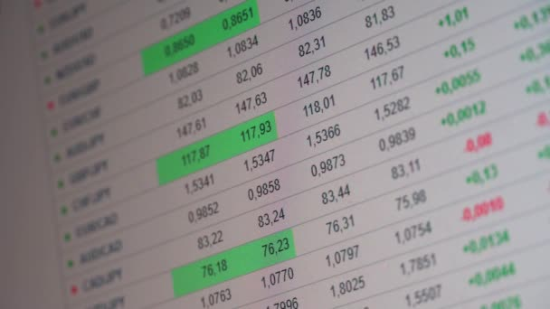 A close-up financial trading chart on a digital display.