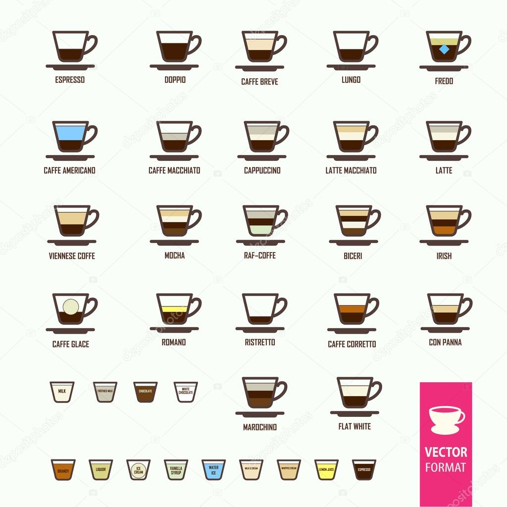 verschiedene Sorten von Kaffee-Getränke — Stockvektor © Monash #80609478