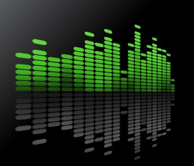 Green music volume levels