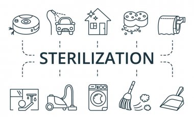 Sterilization icon set. Collection contain pack of pixel perfect creative icons. Sterilization elements set. icon