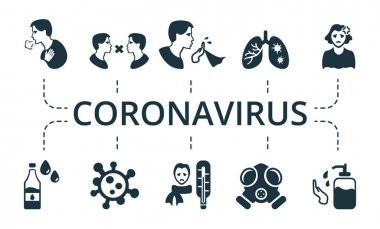 Coronavirus icon set. Collection contain pack of pixel perfect creative icons. Coronavirus elements set. icon