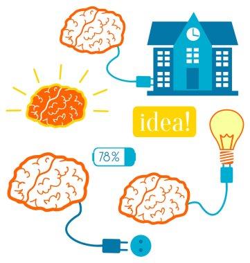 illustration of brain, education, & learning