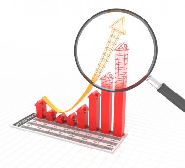 Bar graph representing future real estate trends