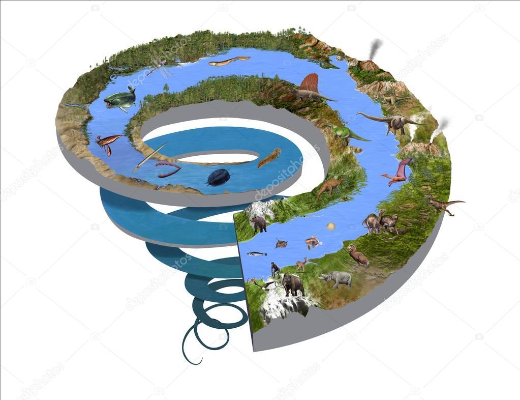 Geologic Time Spiral
