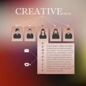Tvůrčí obchodní tým