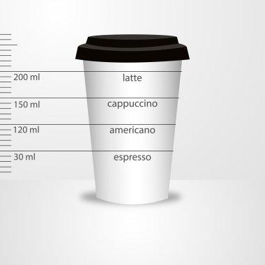 Plastic takeaway coffee cups