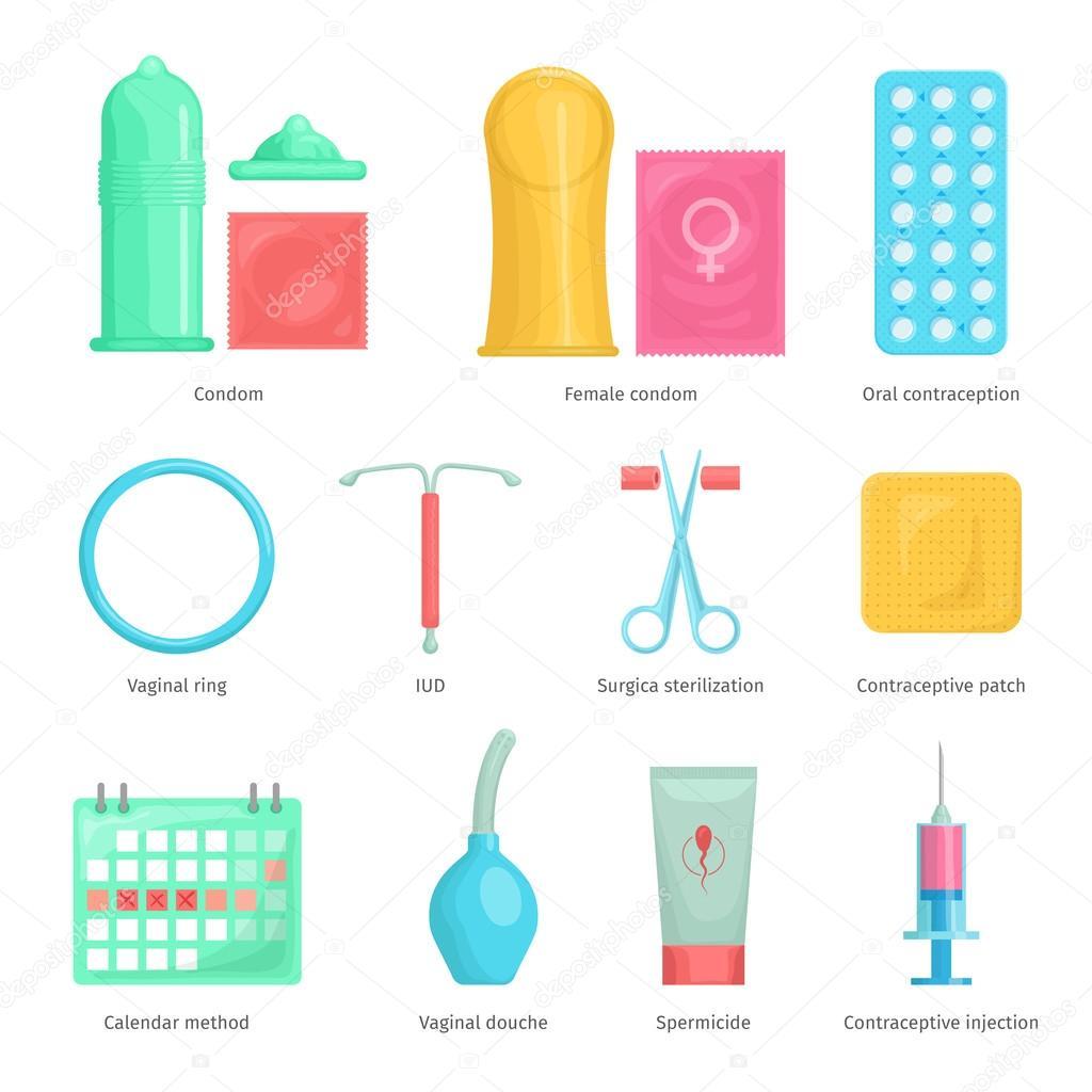 Doğum Kontrolü Yöntemleri-Doğum Kontrol Yöntemleri