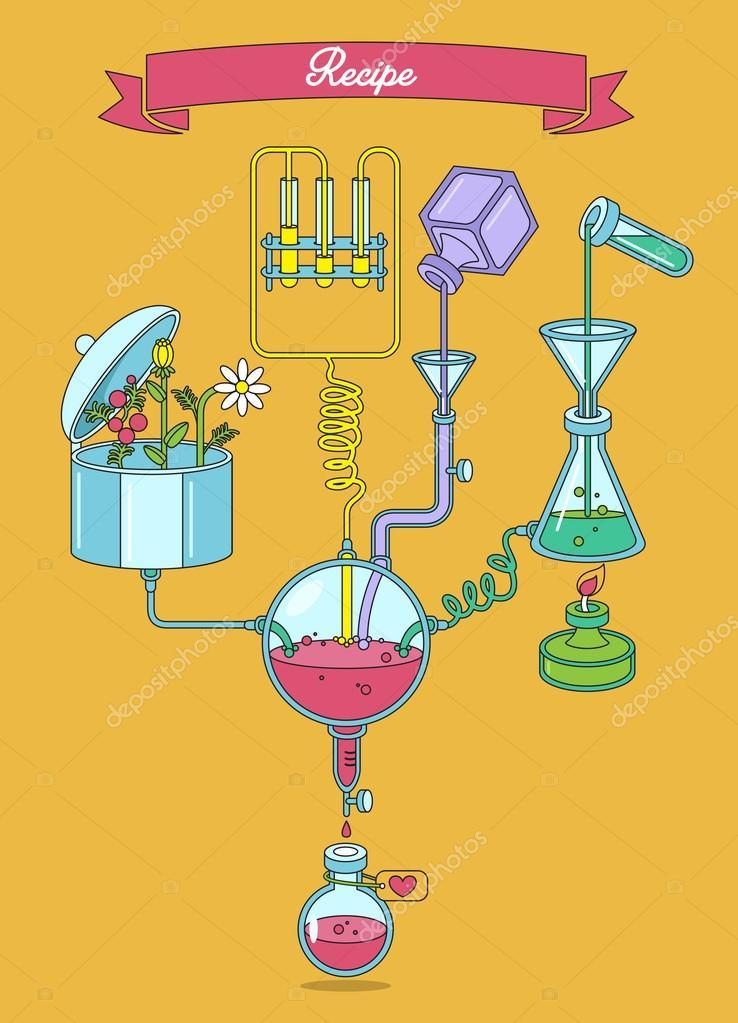 tillverkning av medicin